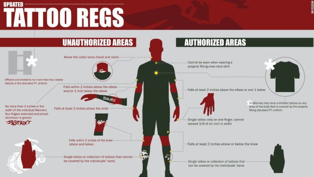 updated tattoo regs.jpg