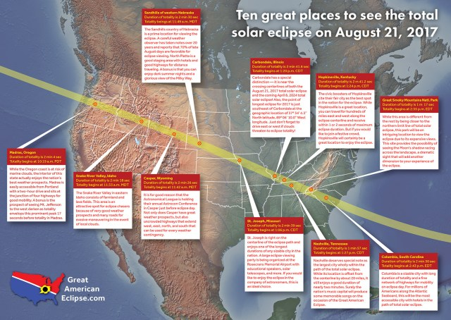 ten places to see the total solar eclipse in 2017.jpg