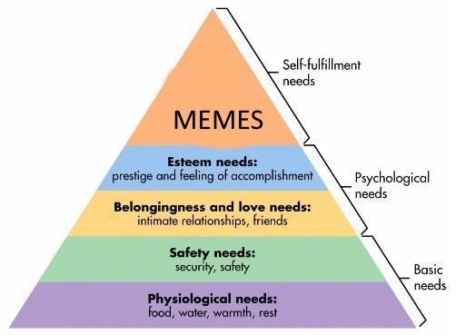 Psychology of Need.jpg