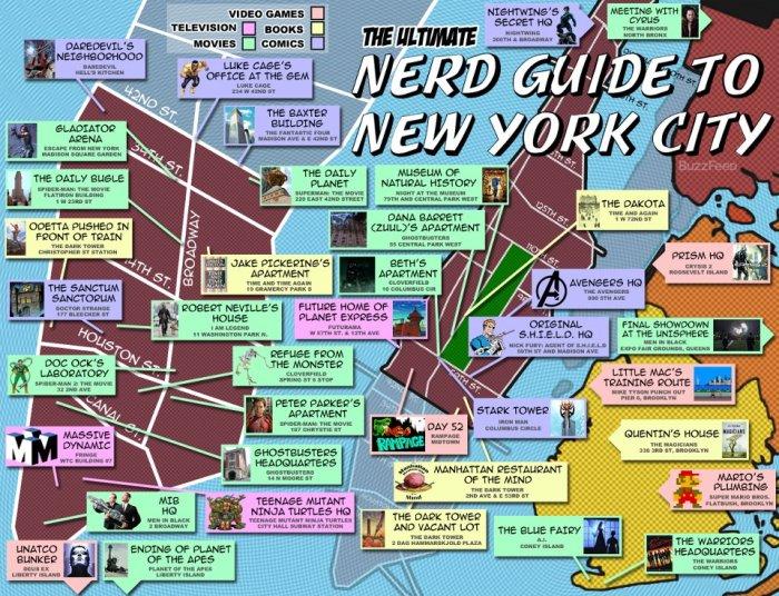 nerd-guide-tonyc.jpg (262 KB)
