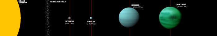 Helios_Epsilon_System_D8.png (82 KB)