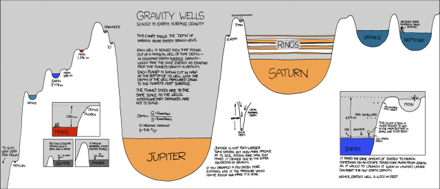 gravity_wells_large.png (453 KB)