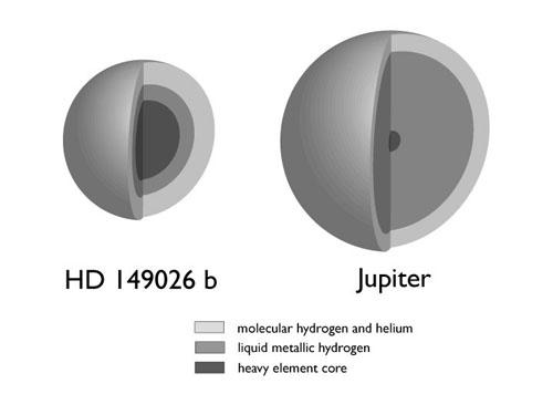 corecomparison.jpg (49 KB)