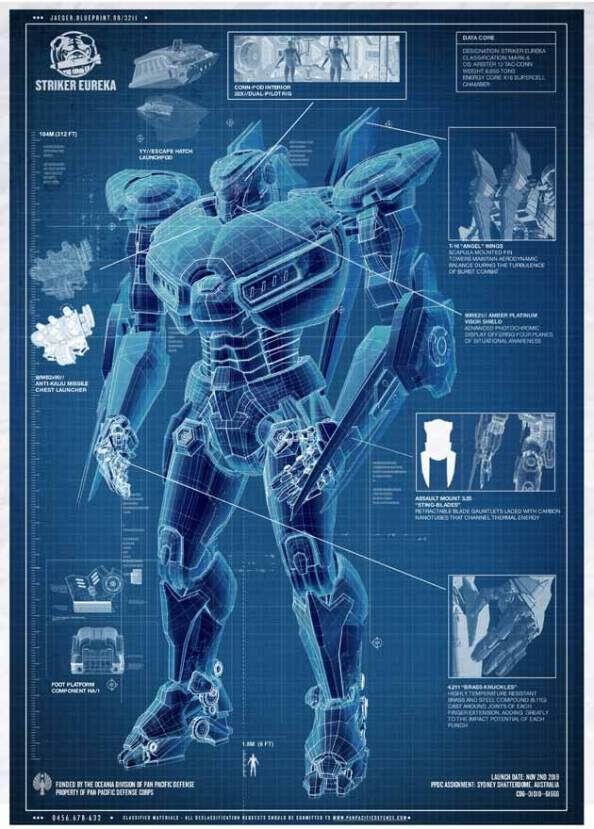 pacific rim blueprint striker eureka Striker Eureka