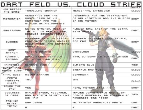 dart-cloud.jpg (338 KB)