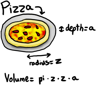 pizza.png (87 KB)