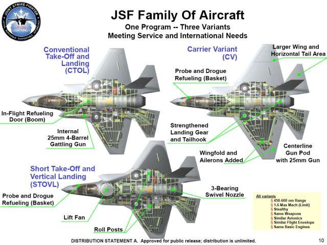 air_f-35_jsf_variants_lg.jpg (191 KB)