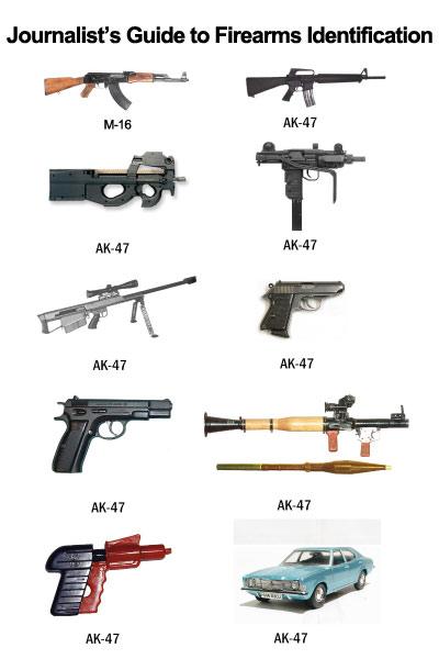 journalists-guide-to-firearms-identification.jpg (33 KB)