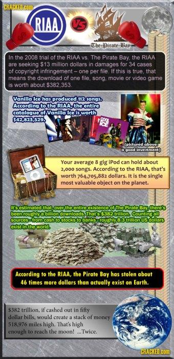 MP3s.jpg (261 KB)