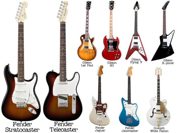 guitar_map.jpg (260 KB)