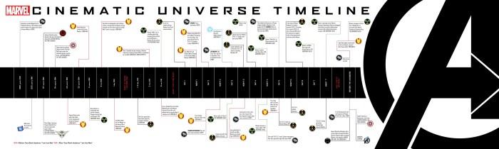 marvel-cinematic-timeline.jpg (1021 KB)