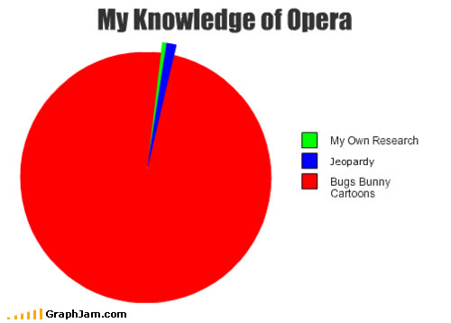 song-chart-memes-knowledge-opera.jpg (17 KB)