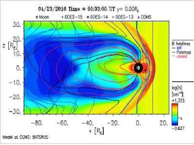 [Imagem: Magnetosphere-BEFORE-Collapse.jpg]
