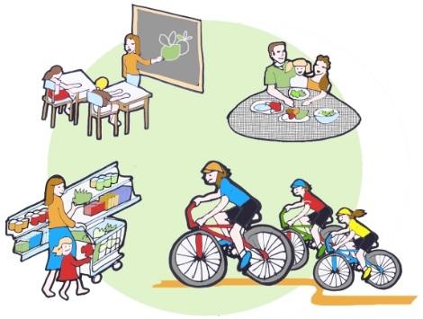 Προλαμβάνοντας την παιδική παχυσαρκία μέσω κοινοτικών πρωτοβουλιών