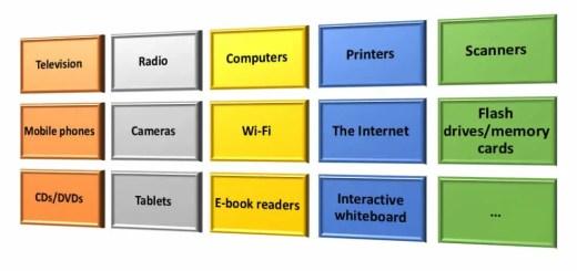 ICT TOOLS