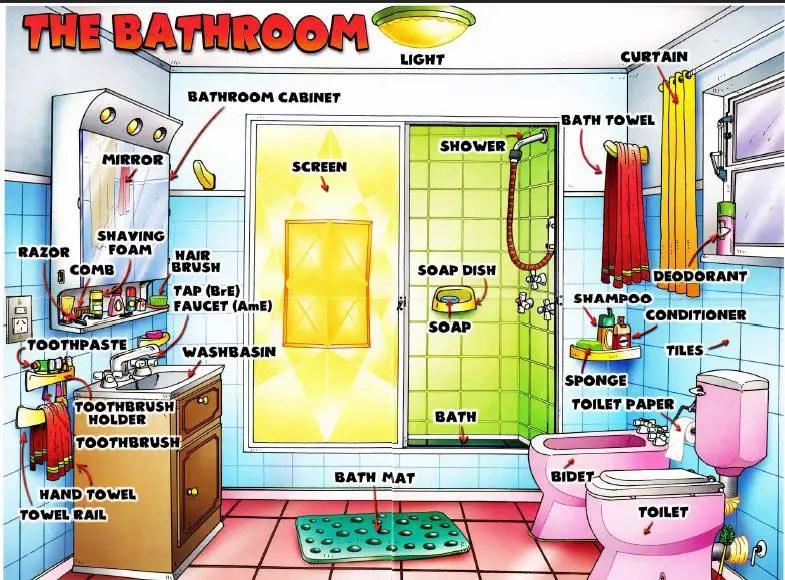 bathroom parts in english