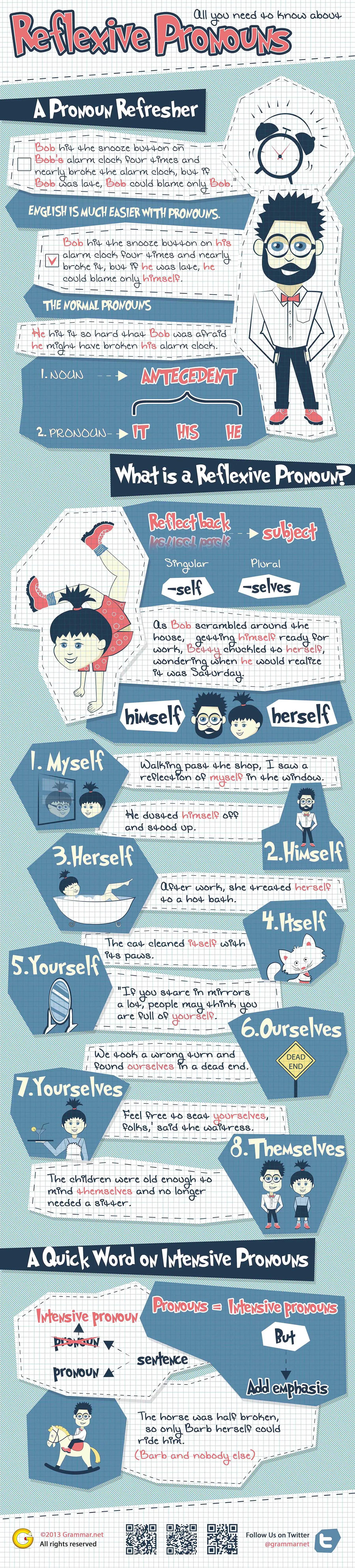 Pronouns List