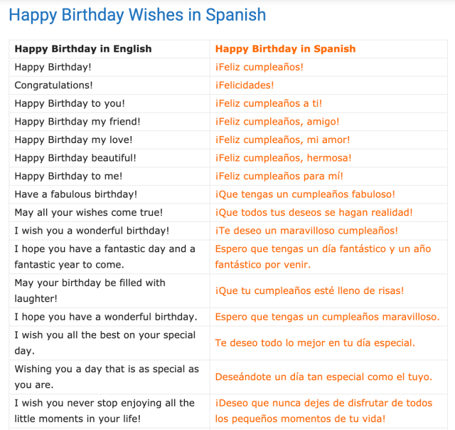 Happy Birthday My Friend in Spanish!