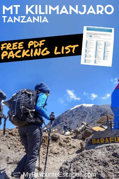 Mount Kilimanjaro printable packing list pdf