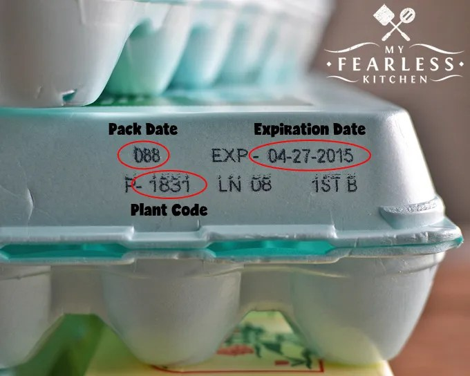 What Does the Code on my Egg Carton Mean? from My Fearless Kitchen. Egg cartons have an alphabet soup of letters and numbers on them. They do mean something, and they can help you choose fresher eggs.