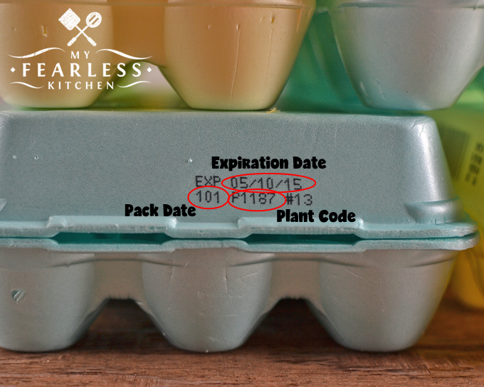 blue egg carton with expiration date, pack date, and plant code circled