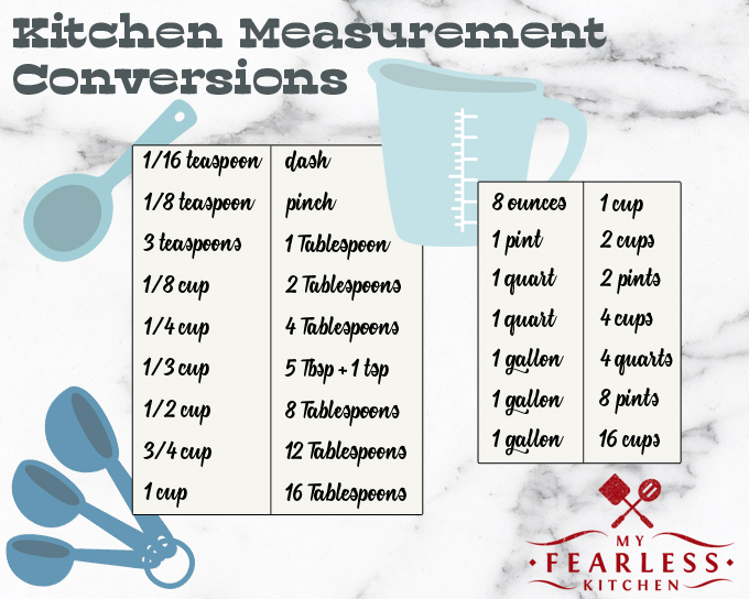 a chart showing how to convert kitchen measurements