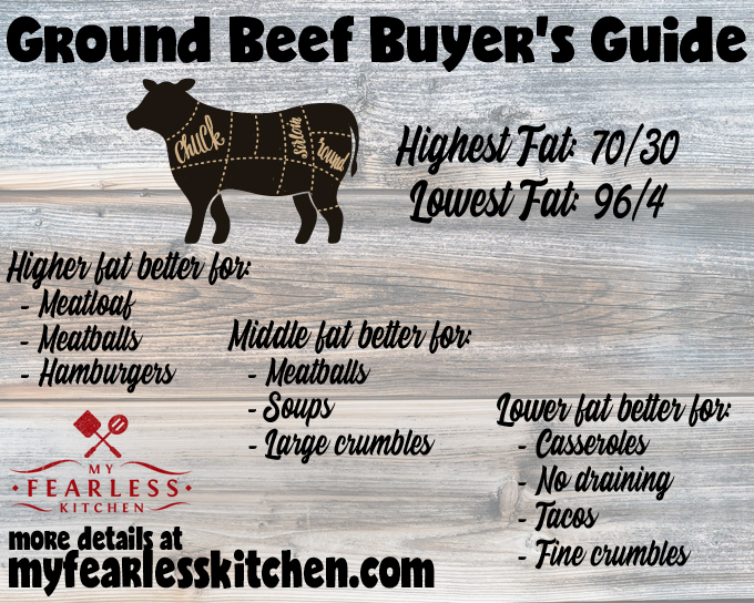 Ground Beef Buyer's Guide from My Fearless Kitchen. Do you get confused at the meat counter? There are so many ground beef options, it's hard to choose. Let me help you buy the right ground beef for your recipe. This Ground Beef Buyer's Guide has all the information you need!