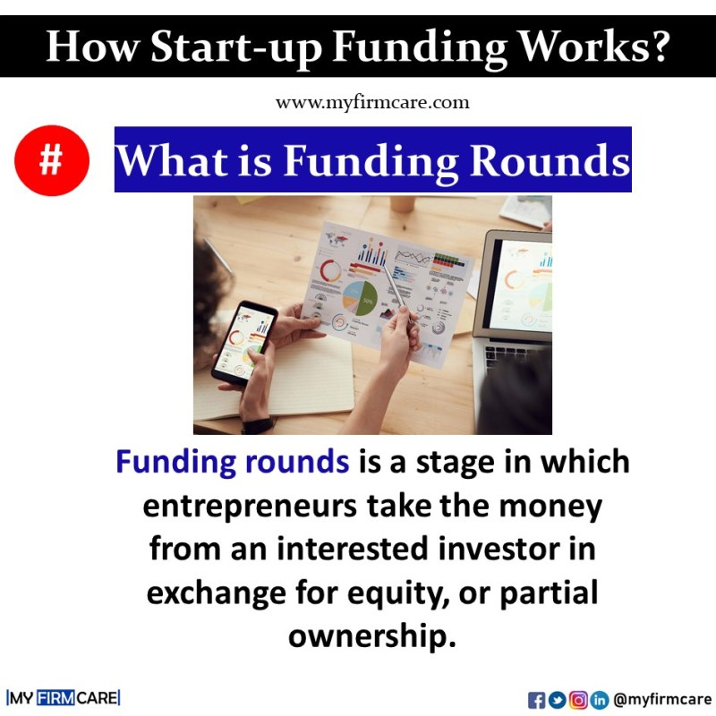 what is funding round