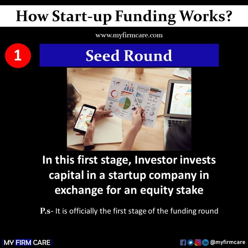 what is seed round funding