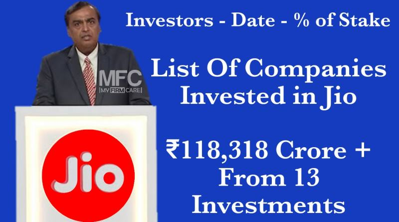List of Companies Invested in Jio