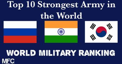 World Strongest Army