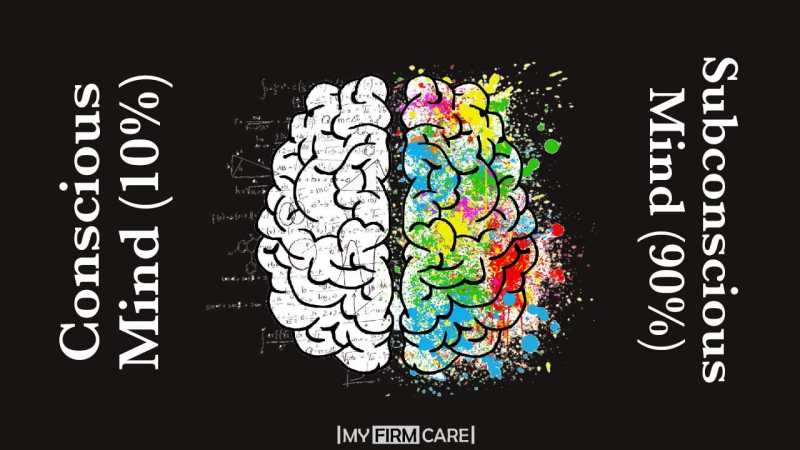 subconscious mind and conscious mind