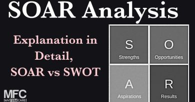 SOAR Analysis
