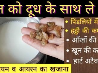 Health Benefits of Raisin