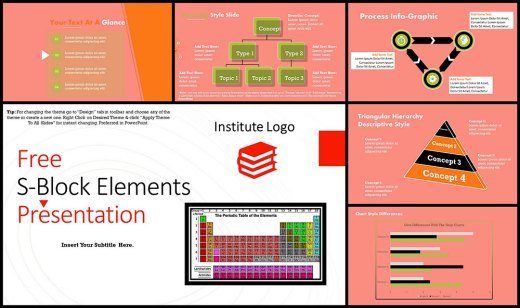 Chemistry Free Powerpoint Templates Google Slides Themes