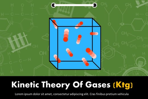 Kinetic Theory Of Gases Presentation