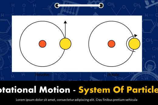 Rotational Motion - System Of Particles Presentation
