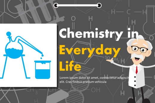 Chemistry In Everyday Life Powerpoint Templates