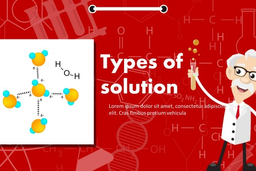 Types Of Solution - Ideal Non Ideal PowerPoint Template