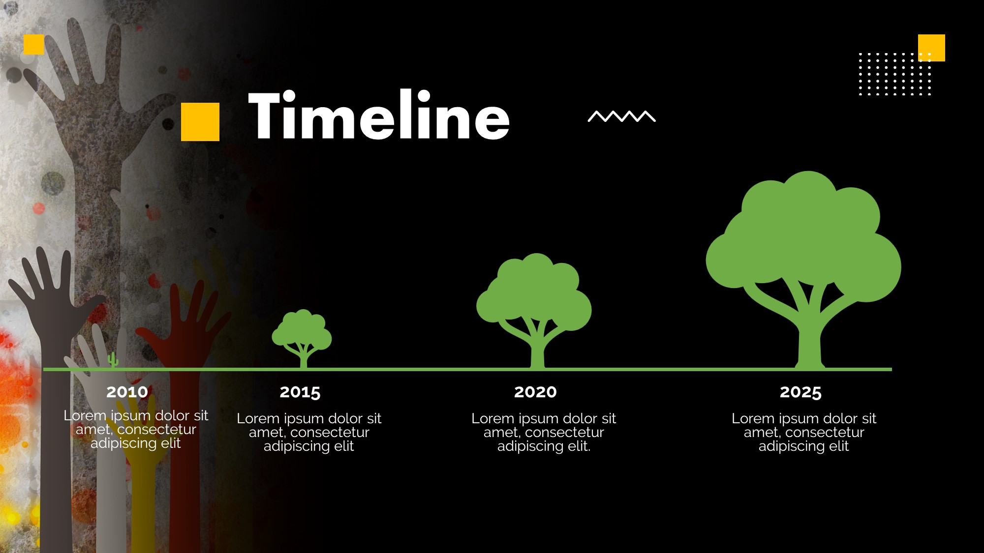 green trees timeline