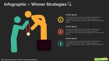Winner Strategies Infographic-dark