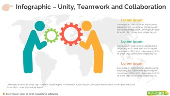 Unity, Teamwork and Collaboration Google Slides Themes