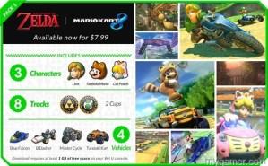 Mario Kart 8 DLC Tracks