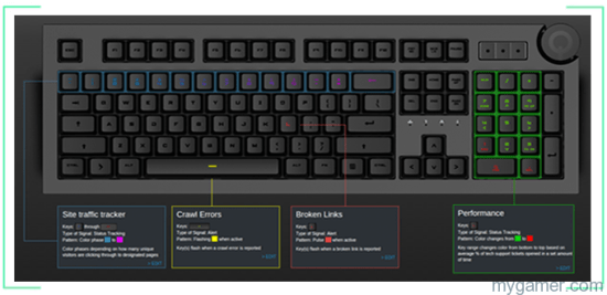 Das Keyboard 5Q overhead