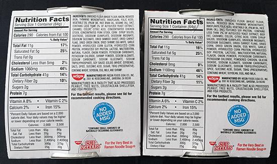 Nissin Cup Noodles Nutrition