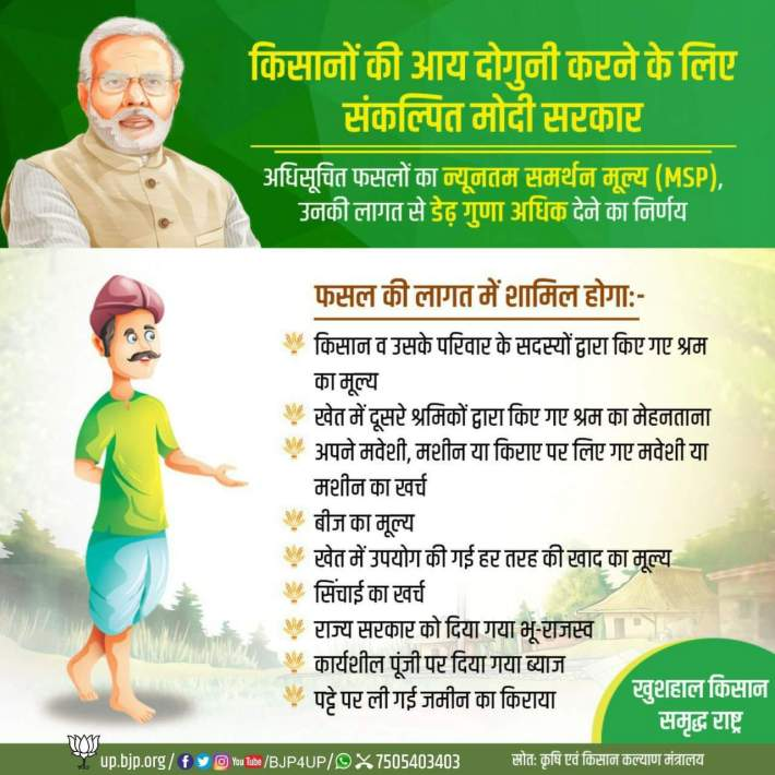 Doubling Farmers Income by 2022