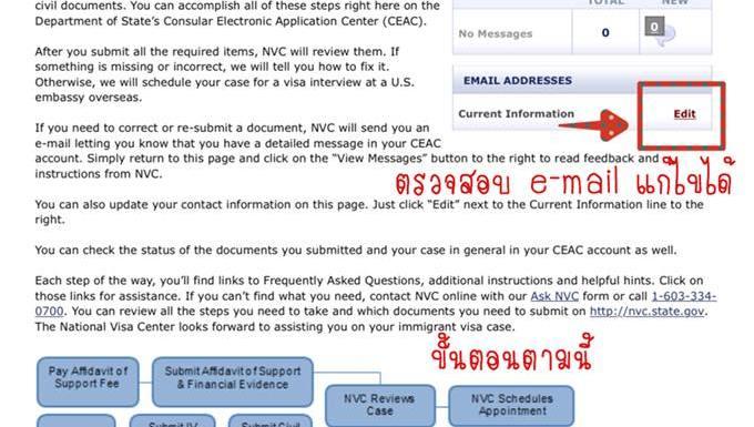 Mygreencardus com - อ่านบทความ > Visa คู่หมั้น แต่งงาน