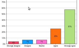 Air & Food Issues: Zhende or Jiade? Readers Respond…
