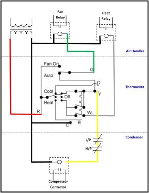 Correct Compressor Control Wiring – Total Performance