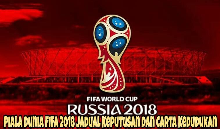 Piala Dunia FIFA 2018 Jadual Keputusan dan Carta Kedudukan